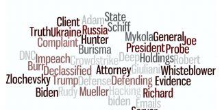 Whistleblower Wordle