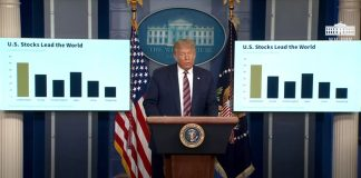 President Trump Holds a News Conference: August 12, 2020