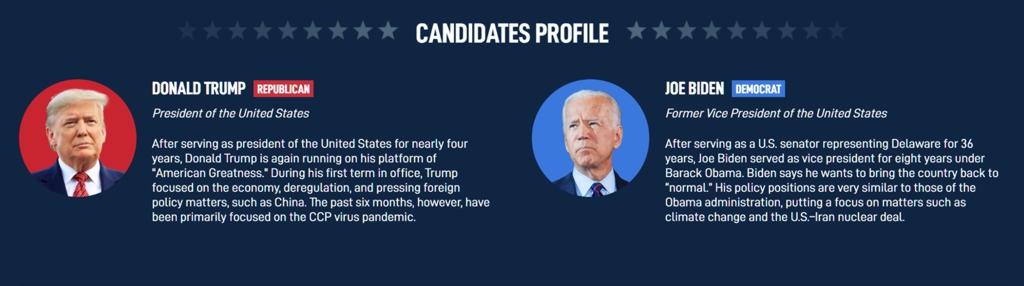Trump & Biden Policy Stances Candidates Profile