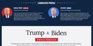 Trump & Biden Policy Stance