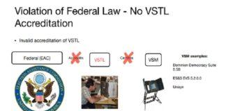 Arizona Violated Federal Election Laws