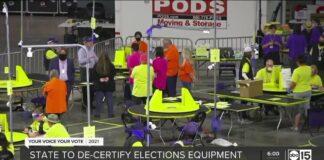Arizona Election Audit 2021