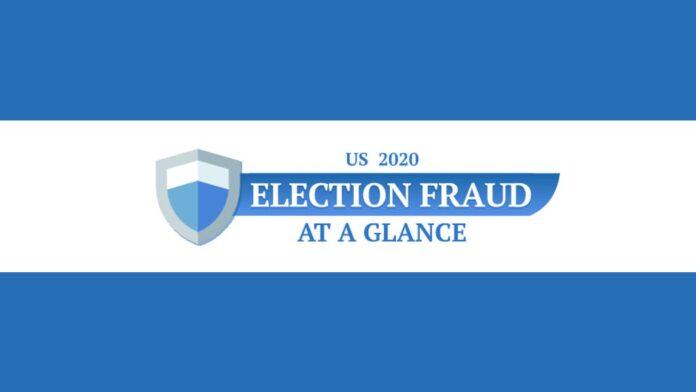 U.S. Election Fraud At A Glance