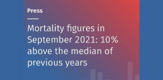Mortality Figures September 2021